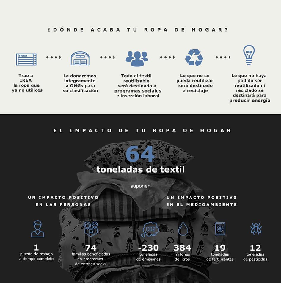 Infografia-lg